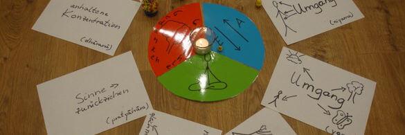 Mehrere Zettel sind im Kreis angeordnet. In der Mitte brennt auf einem bunten Kreis ein Teelicht.
